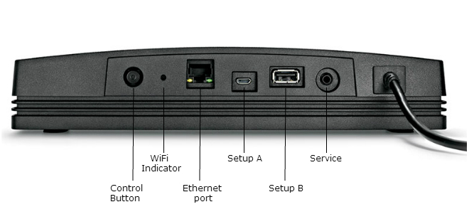 Bose Sound System >> How to connect tv to soundtouch stereo jc system. ... - Bose Community