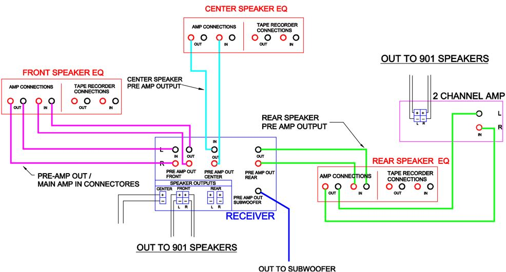 771c6ce6-76ed-4396-afe6-2e30308e3dec.default  Bose Amplifier Wiring Diagram on