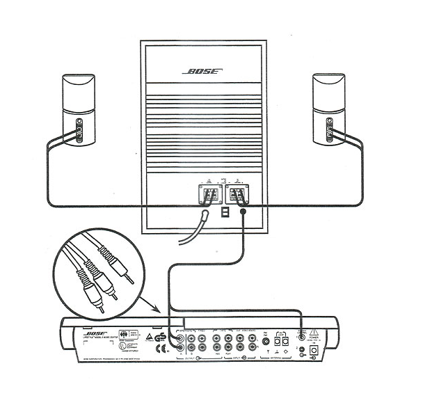 Bose Acoustim Wiring Diagram | Wiring Diagram