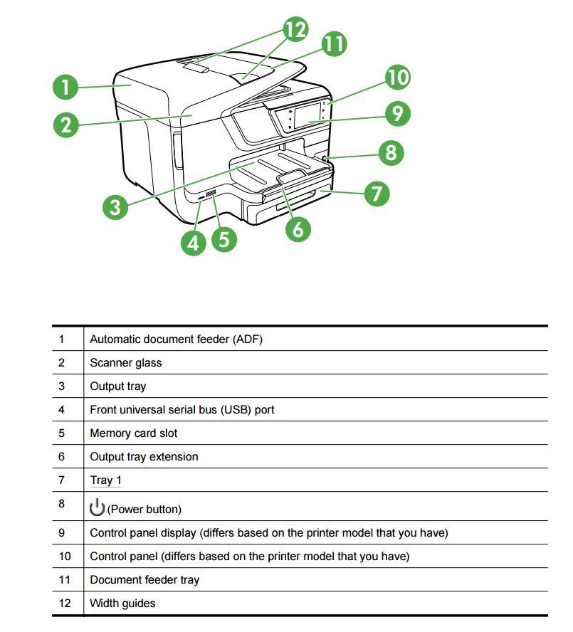 Hp Officejet Pro 8600 Plus Spare Parts