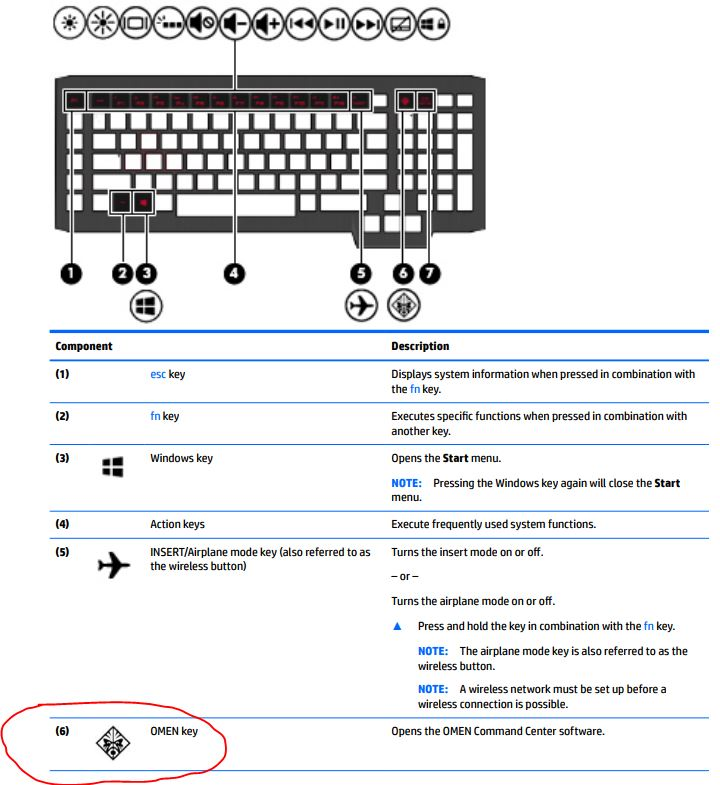 HP OMEN Backlit Keyboard Animations - HP Support Community
