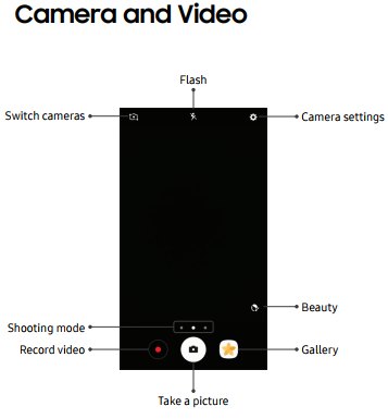 Solved: how to use the camera in j7 sky pro - Samsung